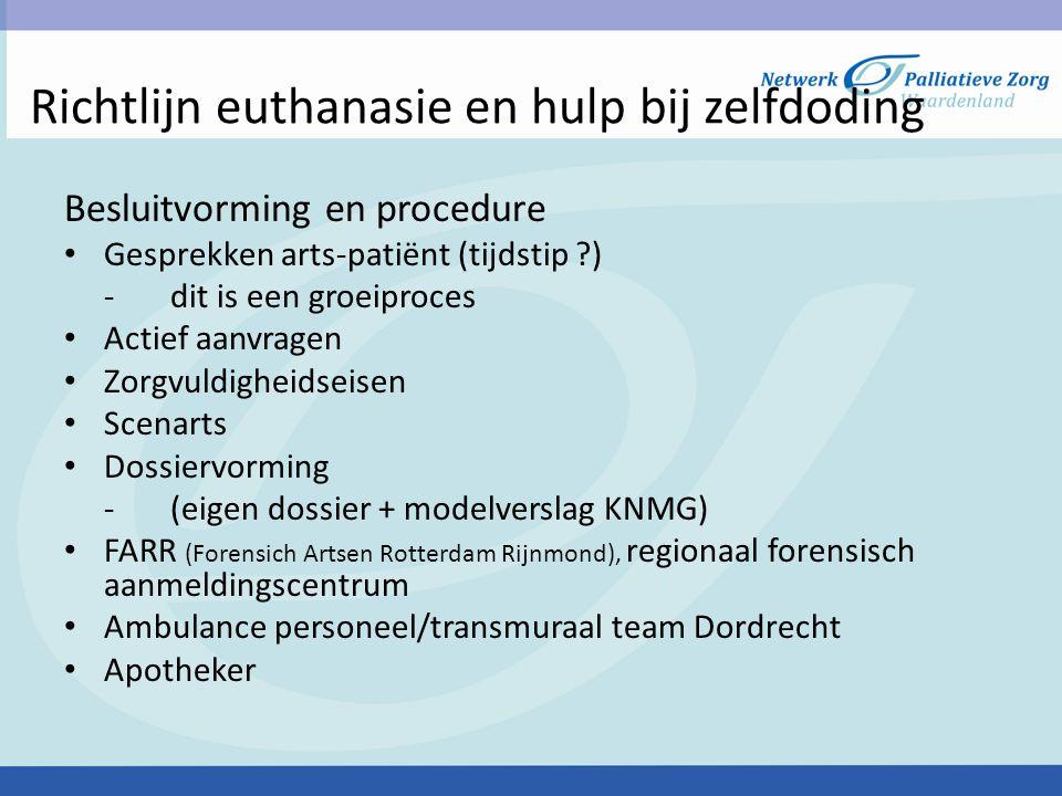 Richtlijn euthanasie en hulp bij zelfdoding