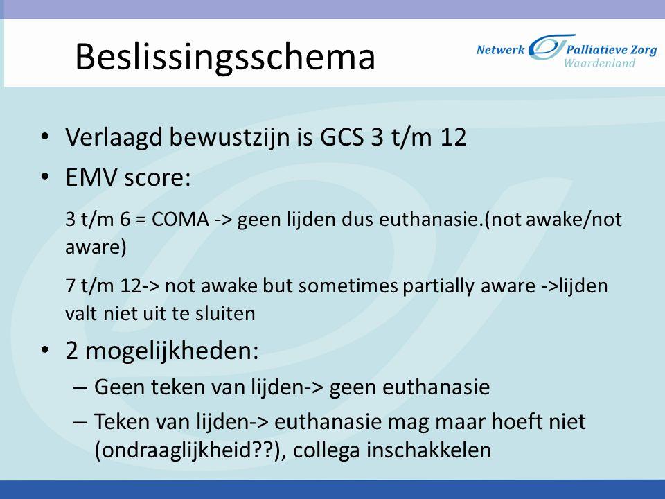 Beslissingsschema Verlaagd bewustzijn is GCS 3 t/m 12 EMV score: