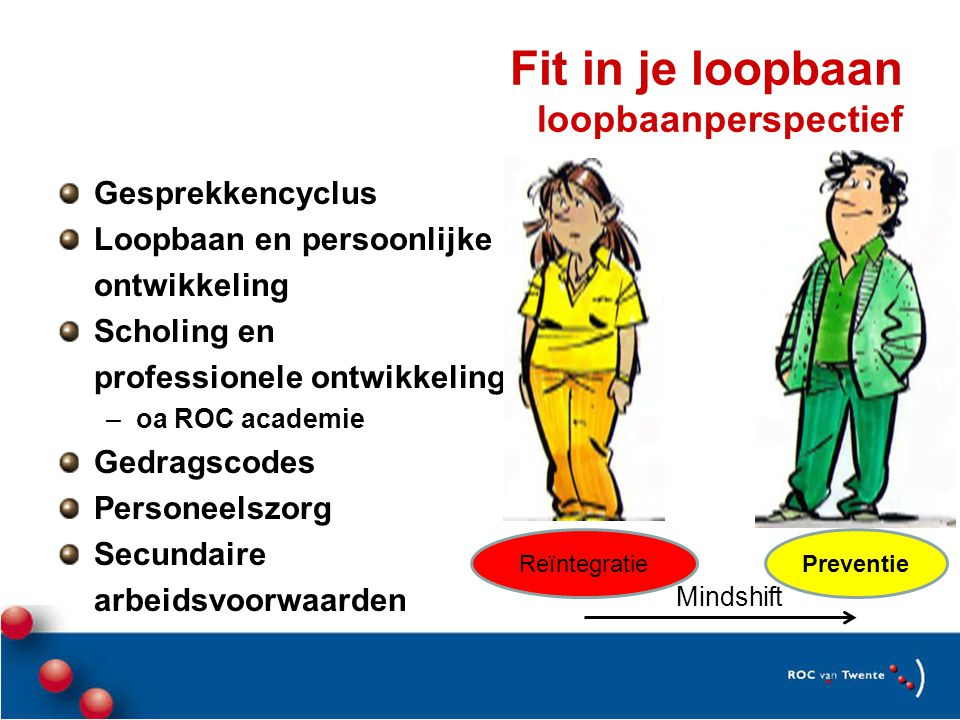 Fit in je loopbaan loopbaanperspectief