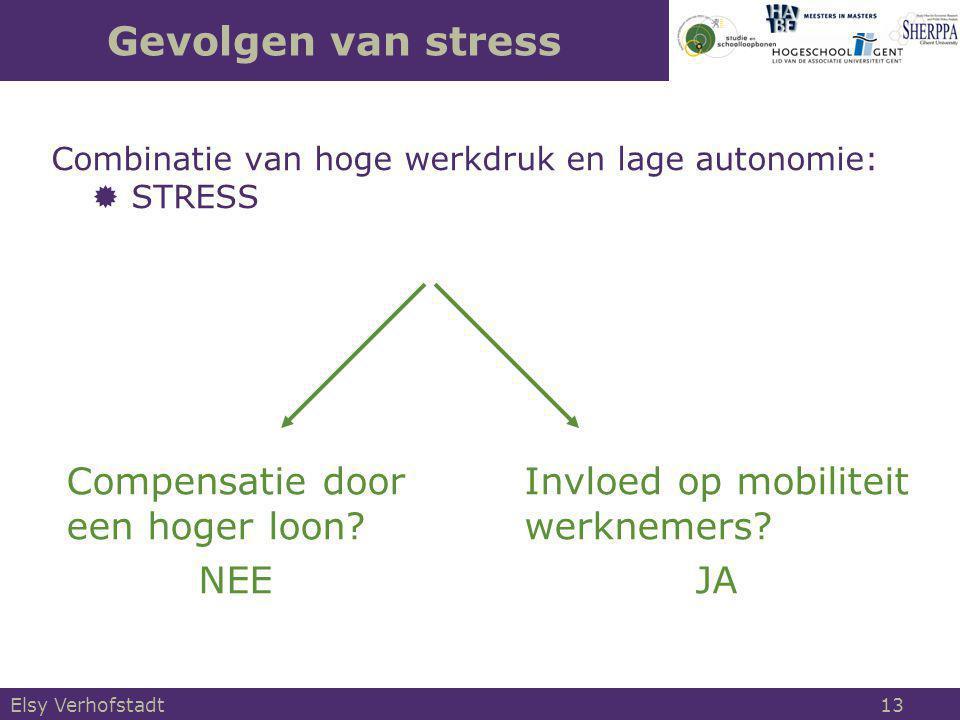 Gevolgen van stress Compensatie door een hoger loon NEE