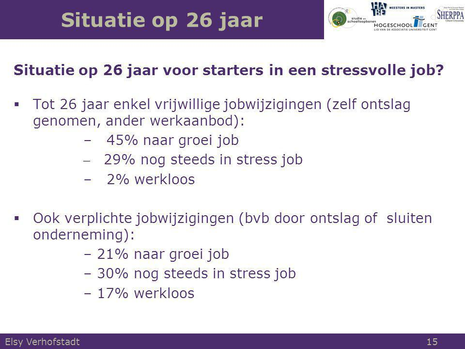 Situatie op 26 jaar Situatie op 26 jaar voor starters in een stressvolle job