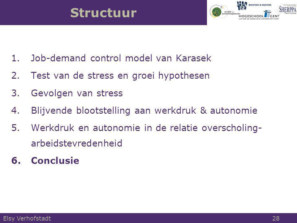 Structuur Job-demand control model van Karasek