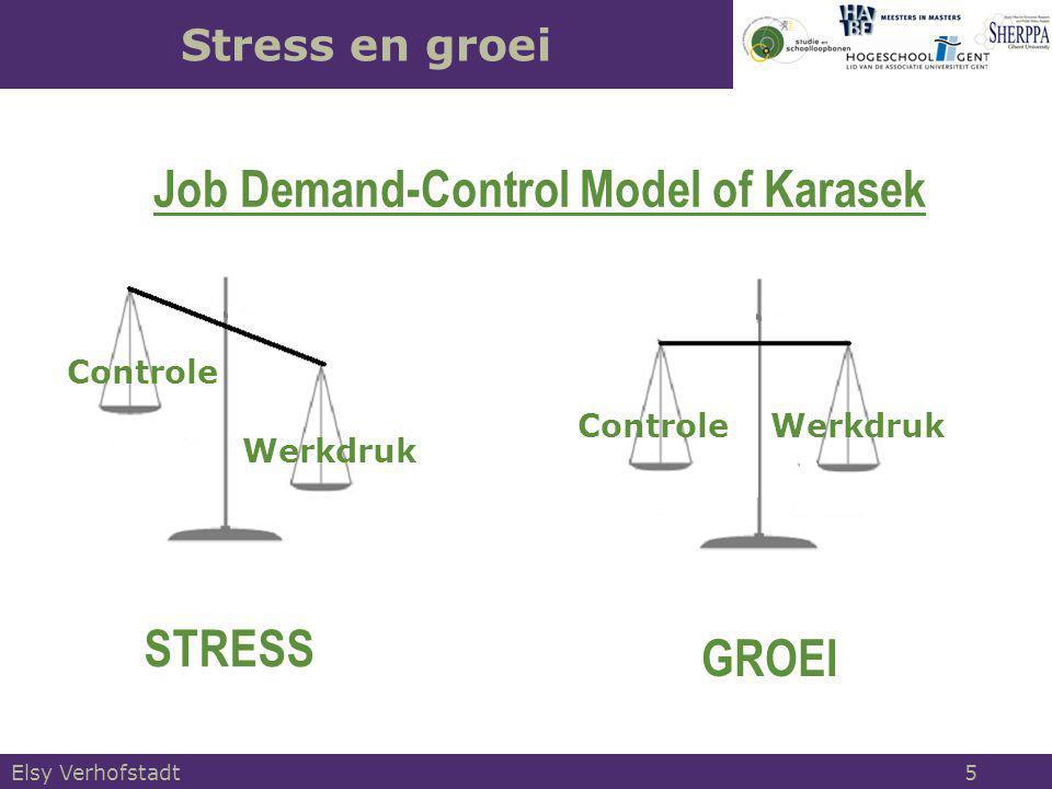Job Demand-Control Model of Karasek
