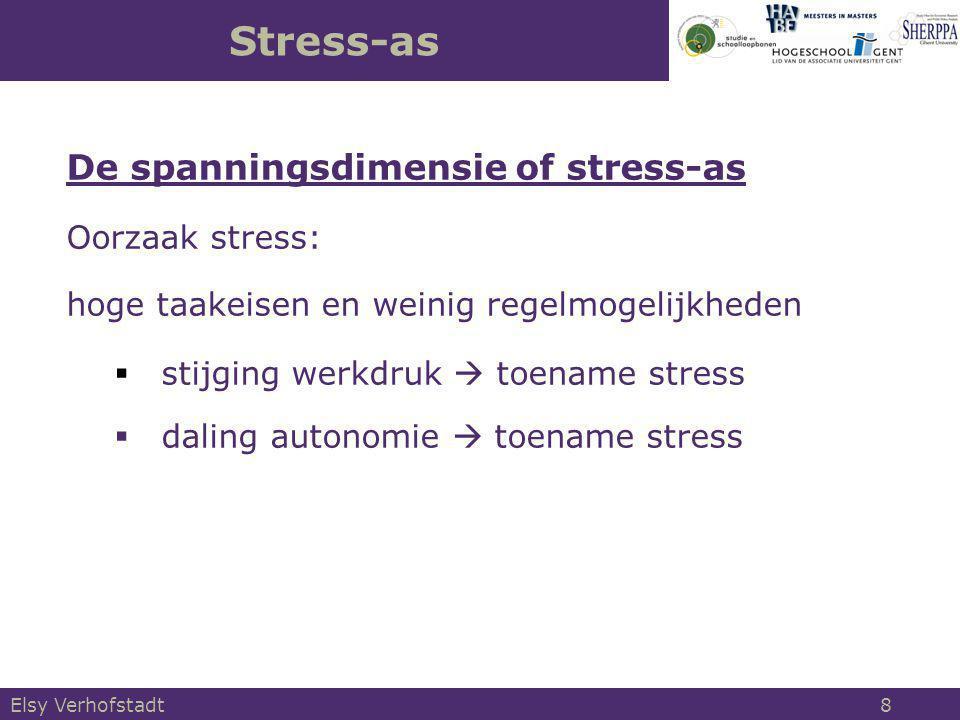 Stress-as De spanningsdimensie of stress-as Oorzaak stress: