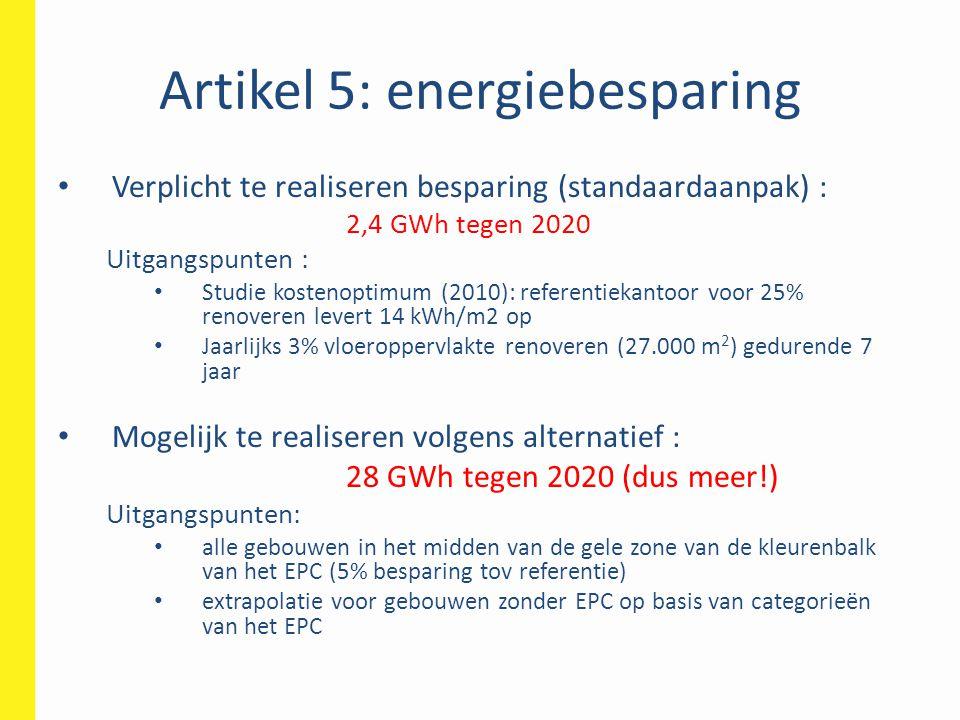 Artikel 5: energiebesparing