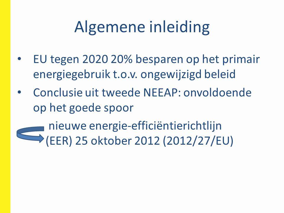 Algemene inleiding EU tegen 2020 20% besparen op het primair energiegebruik t.o.v. ongewijzigd beleid.