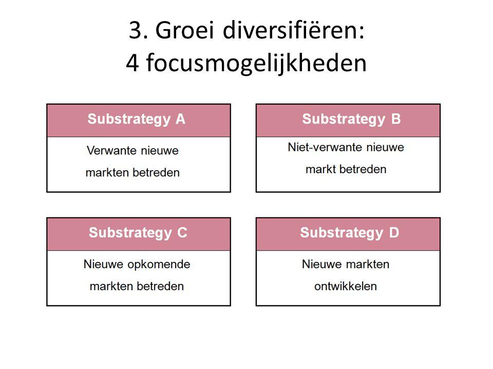 3. Groei diversifiëren: 4 focusmogelijkheden