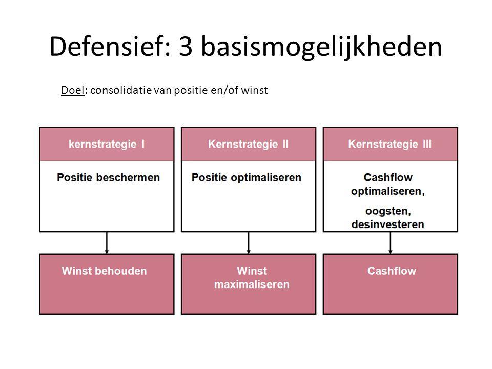 Defensief: 3 basismogelijkheden