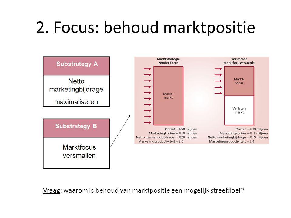 2. Focus: behoud marktpositie
