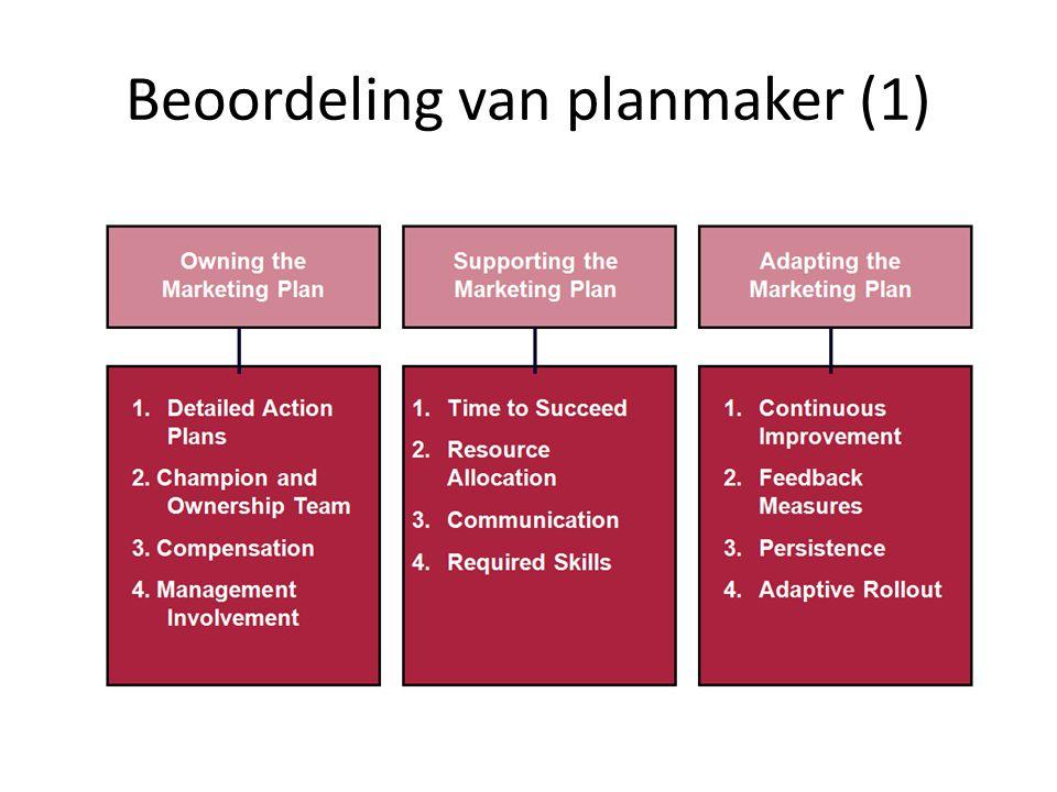 Beoordeling van planmaker (1)