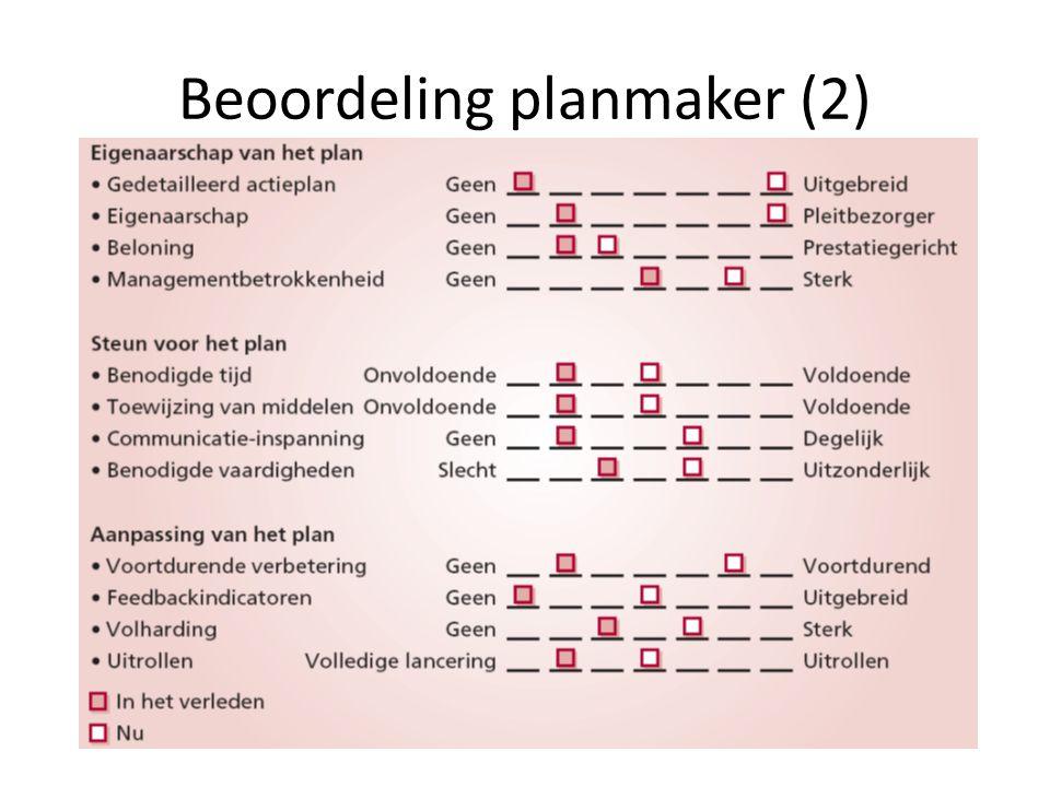 Beoordeling planmaker (2)