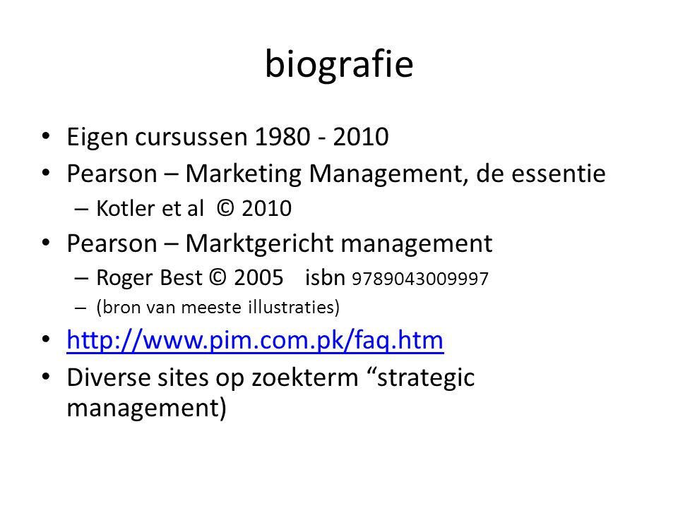 biografie Eigen cursussen 1980 - 2010