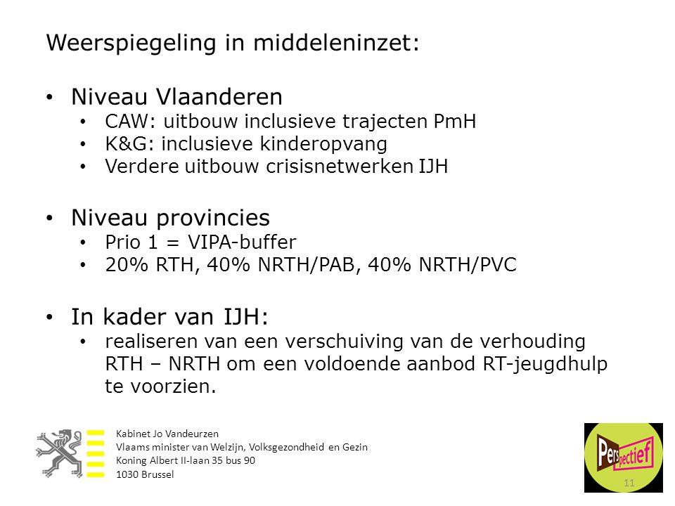 Weerspiegeling in middeleninzet: Niveau Vlaanderen