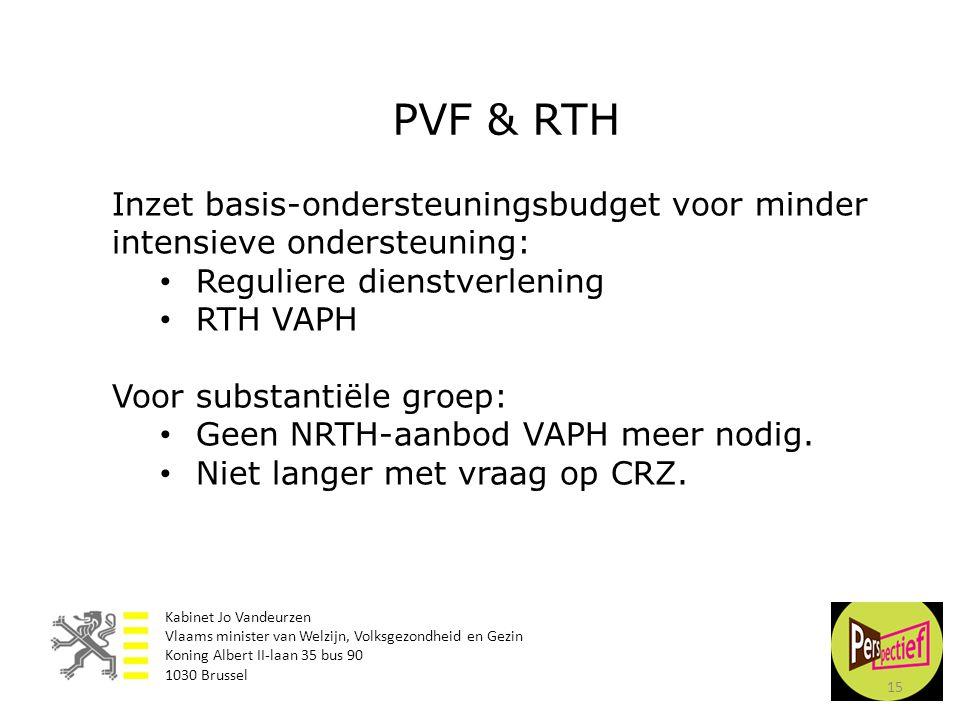 PVF & RTH Inzet basis-ondersteuningsbudget voor minder intensieve ondersteuning: Reguliere dienstverlening.