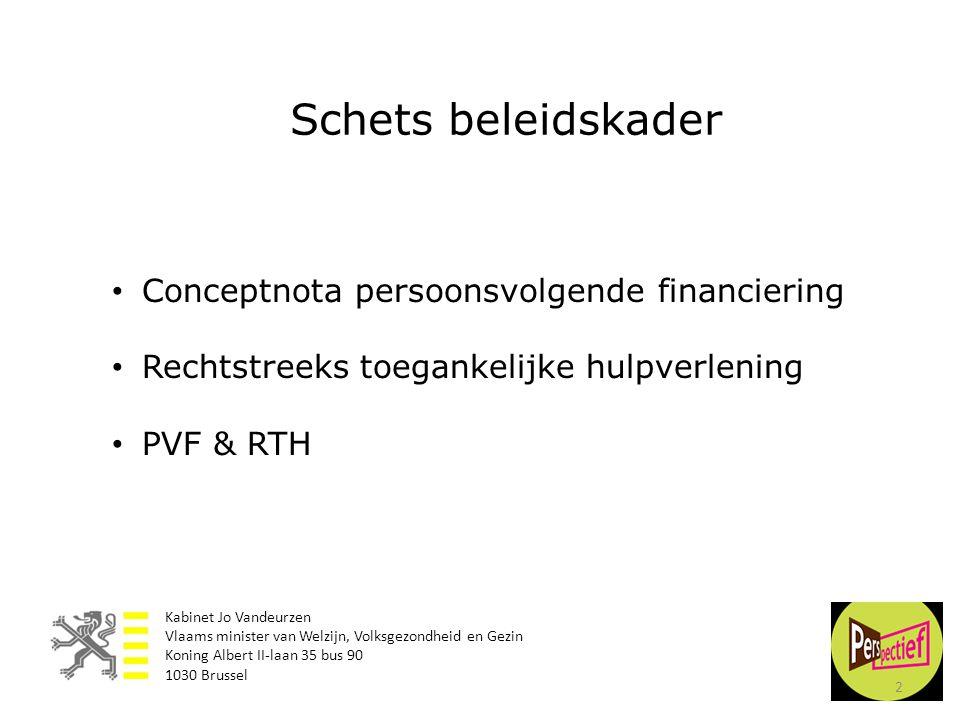 Schets beleidskader Conceptnota persoonsvolgende financiering