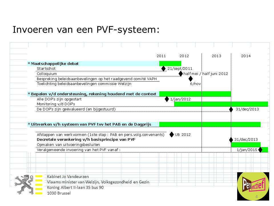 Invoeren van een PVF-systeem: