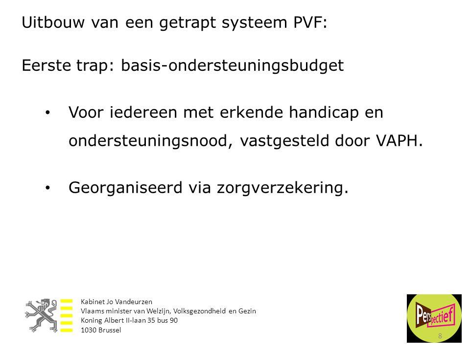 Uitbouw van een getrapt systeem PVF:
