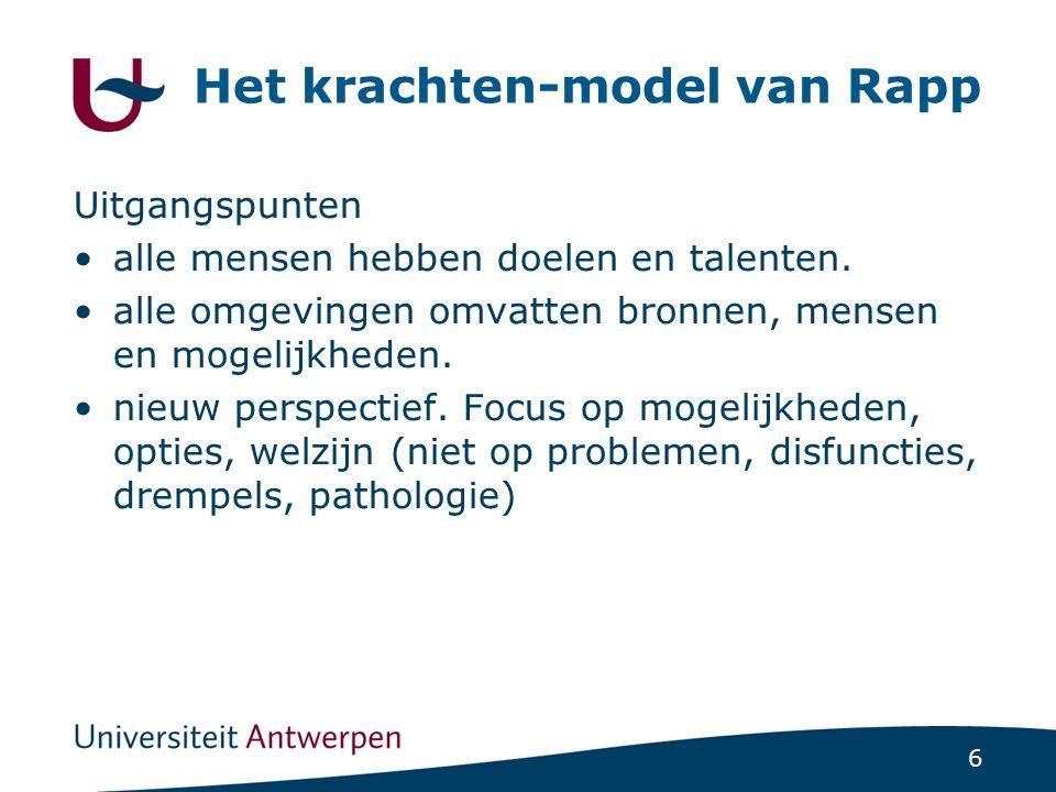 Het krachten-model van Rapp
