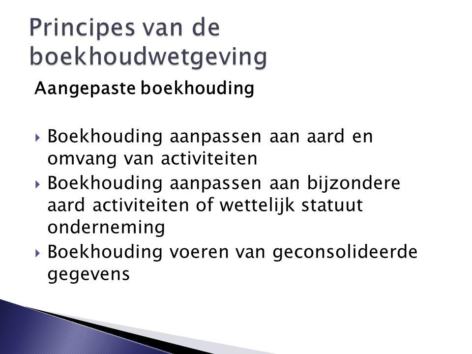 Principes van de boekhoudwetgeving