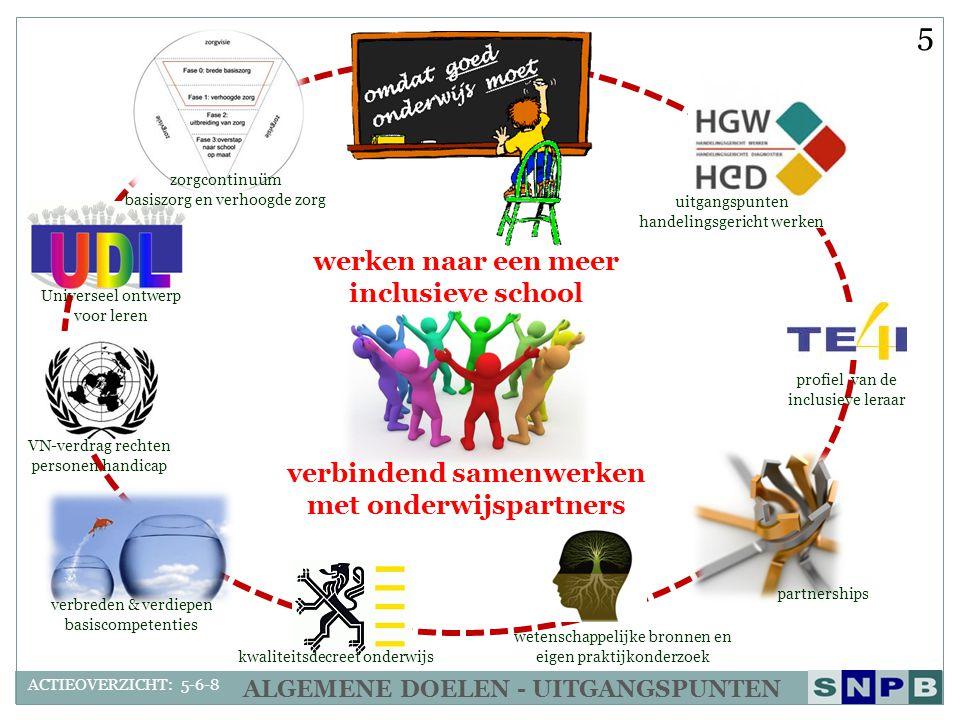 5 werken naar een meer inclusieve school