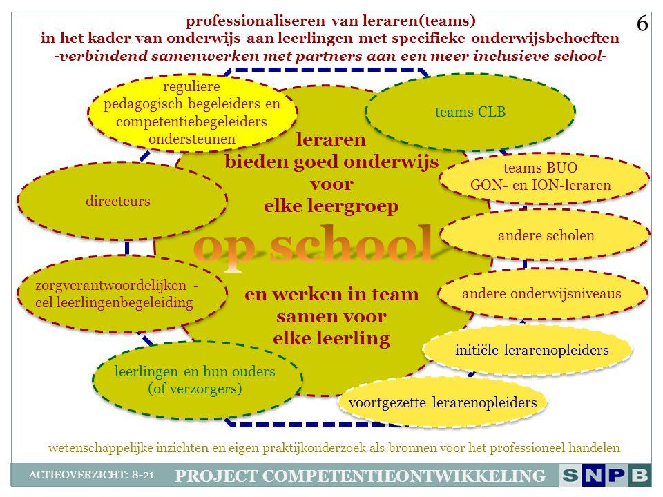 op school 6 leraren bieden goed onderwijs voor elke leergroep