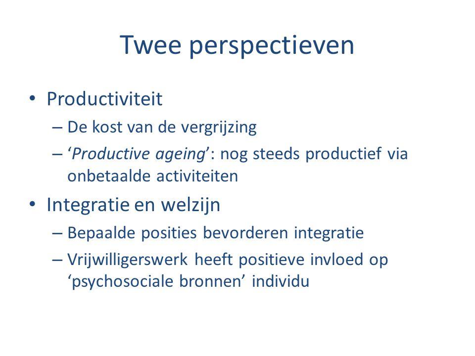Twee perspectieven Productiviteit Integratie en welzijn
