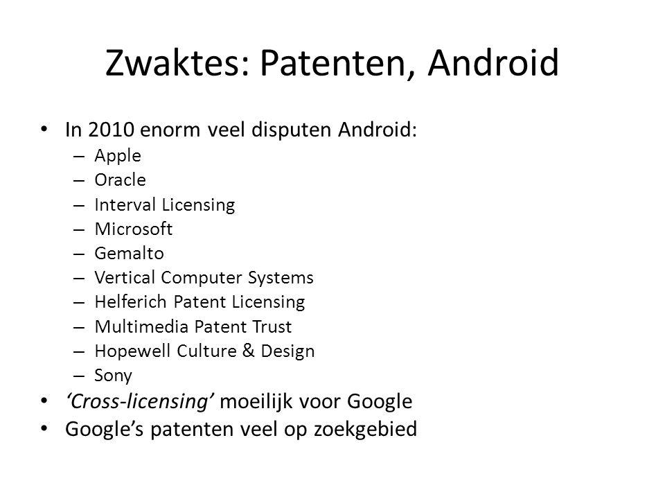 Zwaktes: Patenten, Android