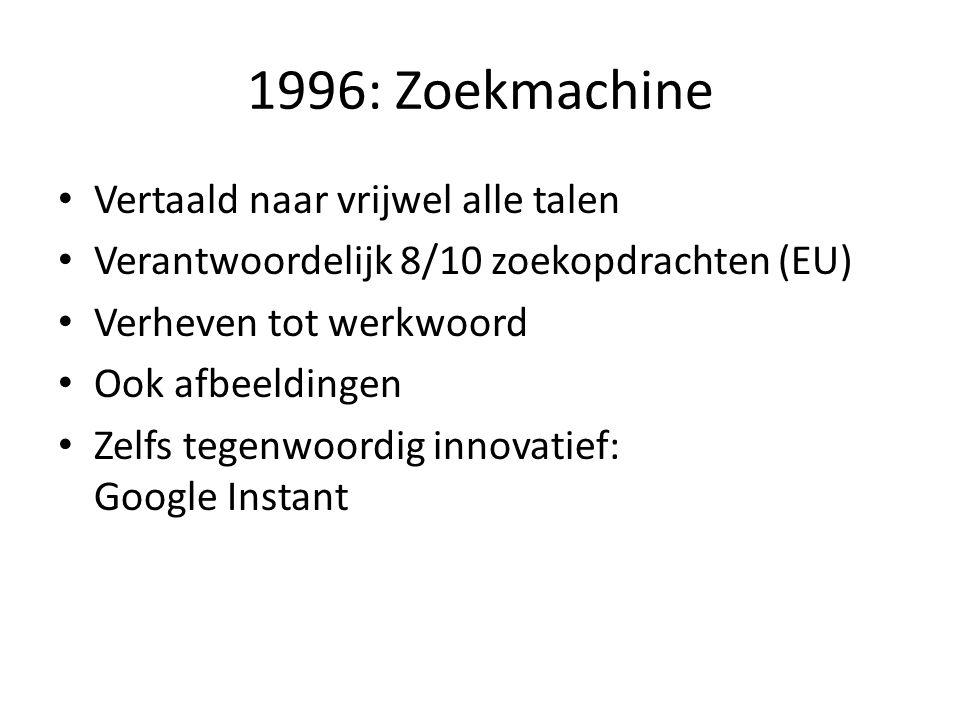 1996: Zoekmachine Vertaald naar vrijwel alle talen