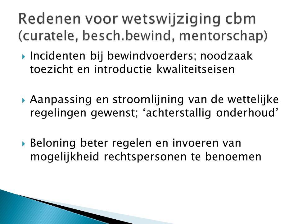 Redenen voor wetswijziging cbm (curatele, besch.bewind, mentorschap)