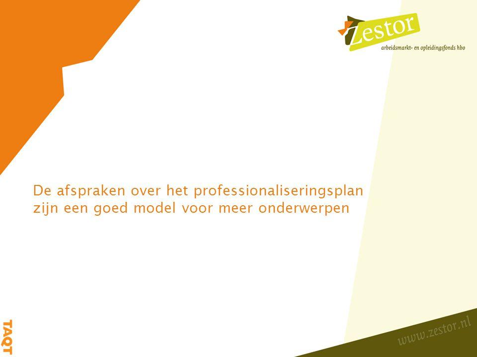 TAQTTEAM info@taqt.nl TAQT Training en Advies 020 4636582