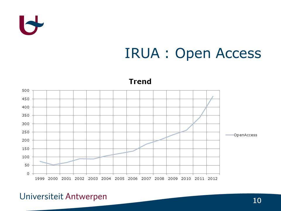 IRUA : Open Access