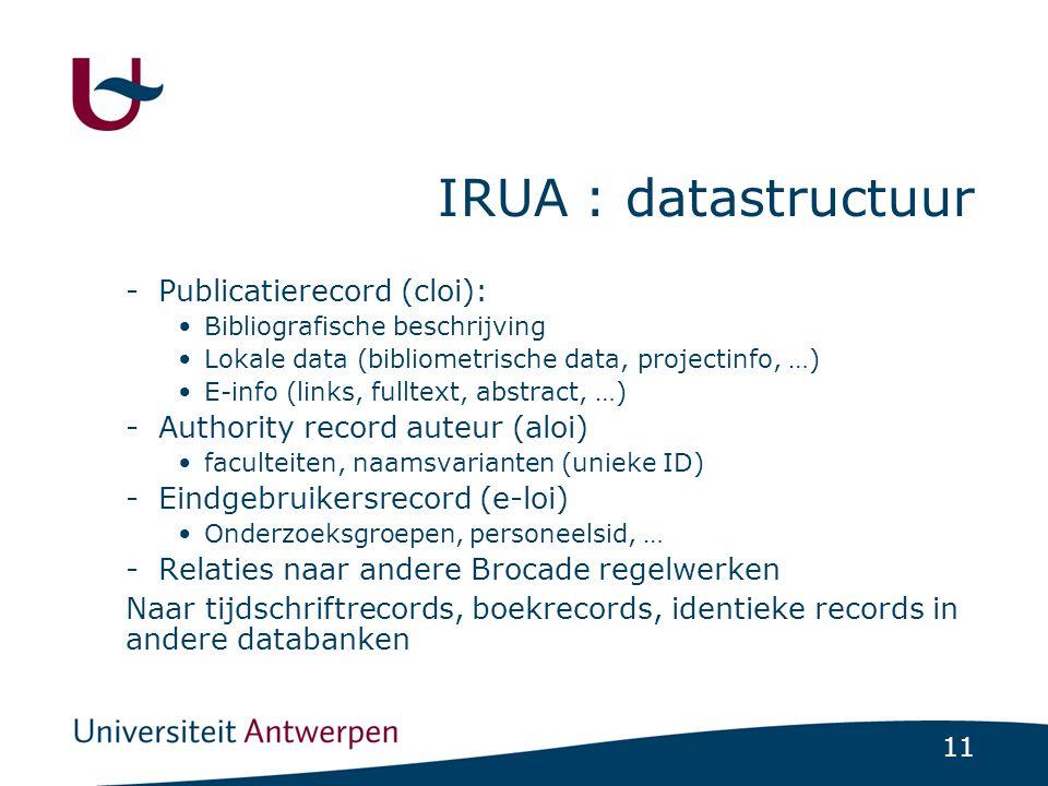 IRUA : datastructuur Publicatierecord (cloi):
