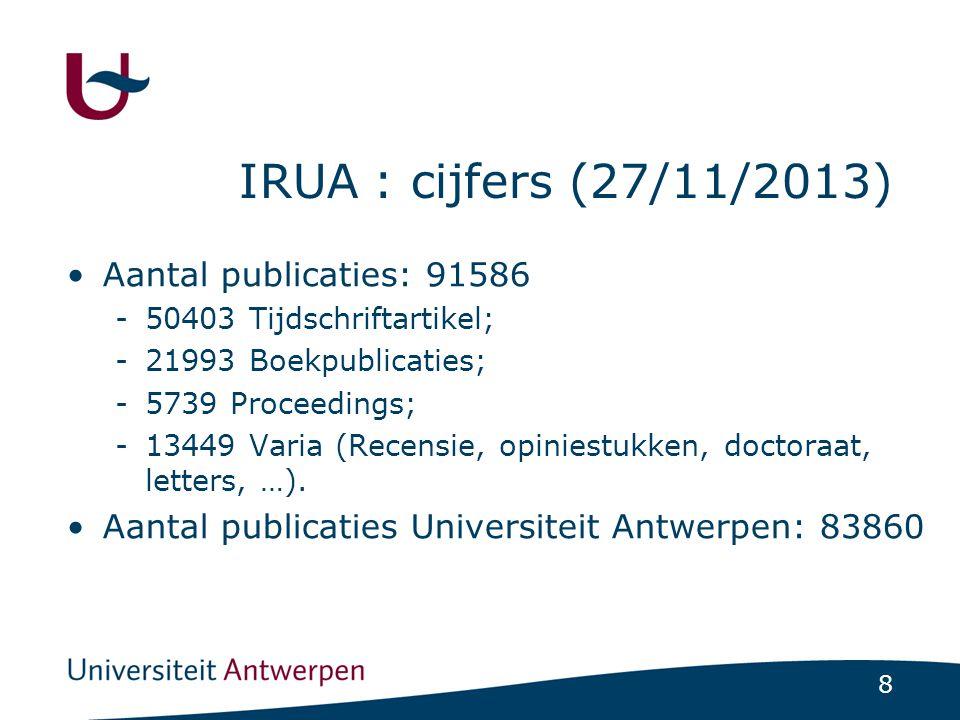 IRUA : cijfers (27/11/2013) Aantal publicaties: 91586