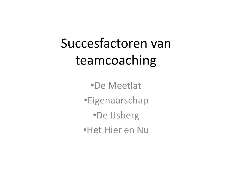 Succesfactoren van teamcoaching
