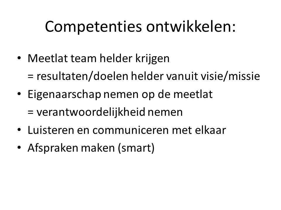 Competenties ontwikkelen: