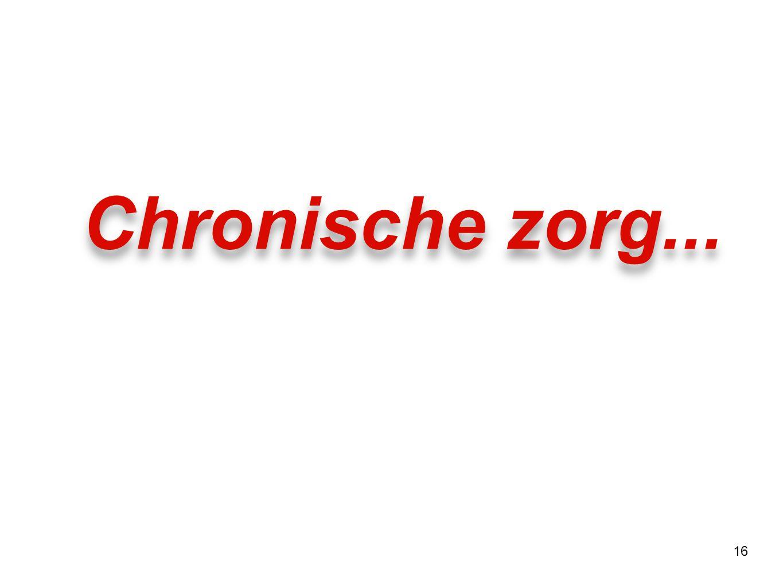 Chronische zorg...