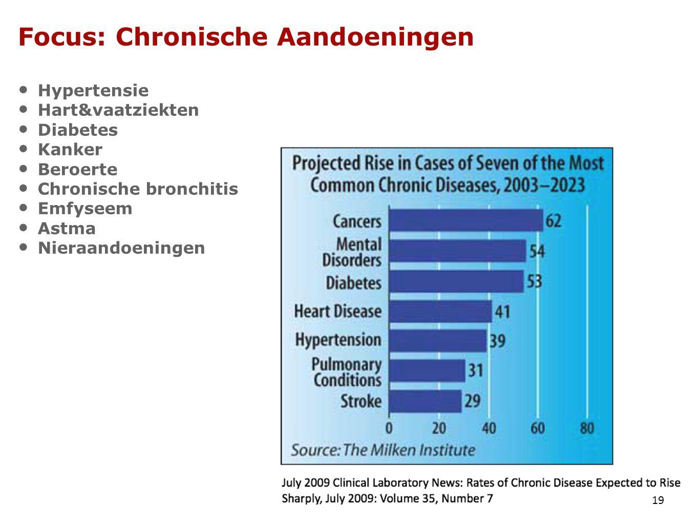 Focus: Chronische Aandoeningen