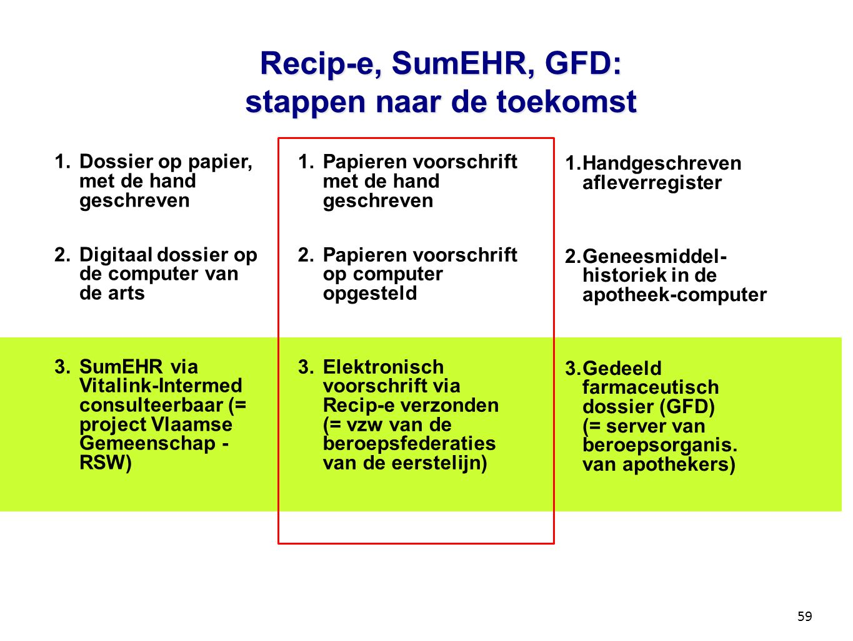 Recip-e, SumEHR, GFD: stappen naar de toekomst