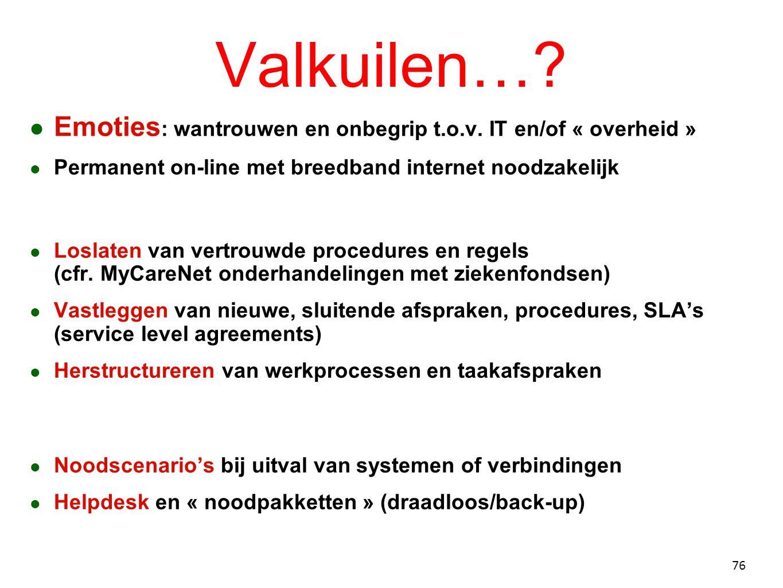 Valkuilen… Emoties: wantrouwen en onbegrip t.o.v. IT en/of « overheid » Permanent on-line met breedband internet noodzakelijk.