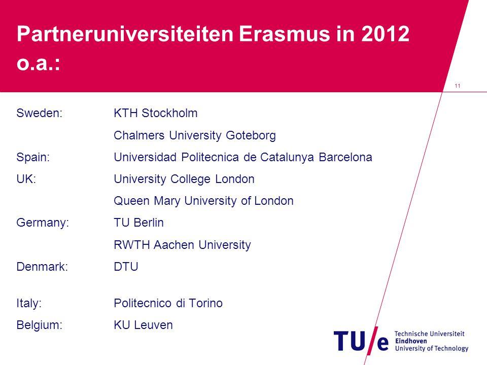 Partneruniversiteiten Erasmus in 2012 o.a.:
