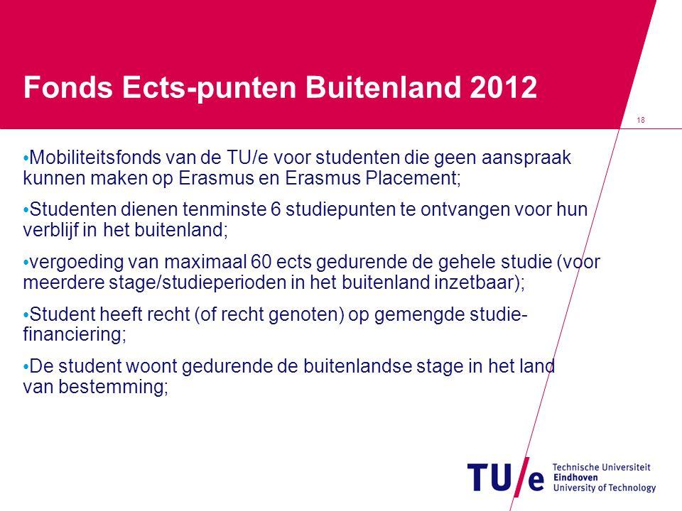 Fonds Ects-punten Buitenland 2012