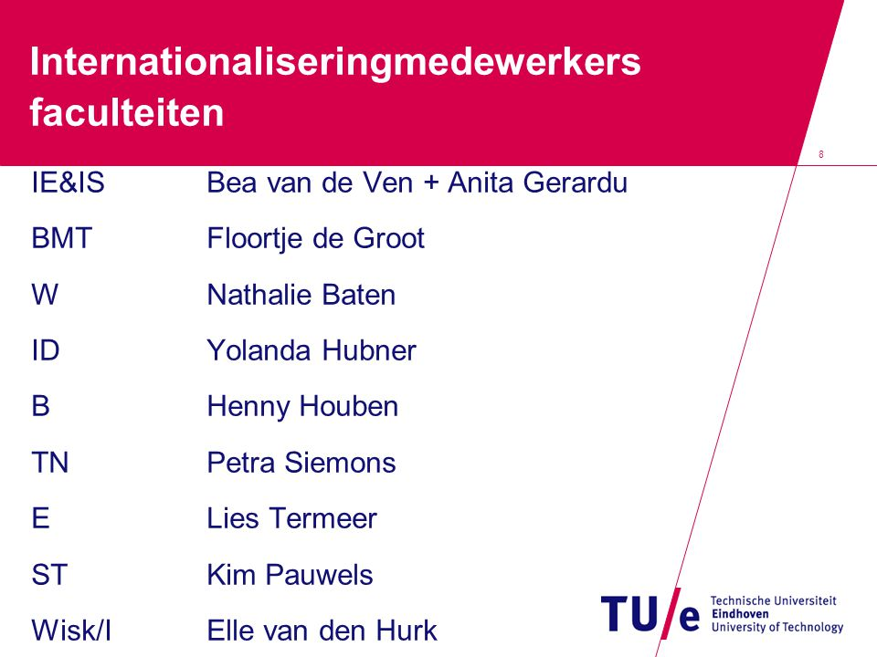 Internationaliseringmedewerkers faculteiten