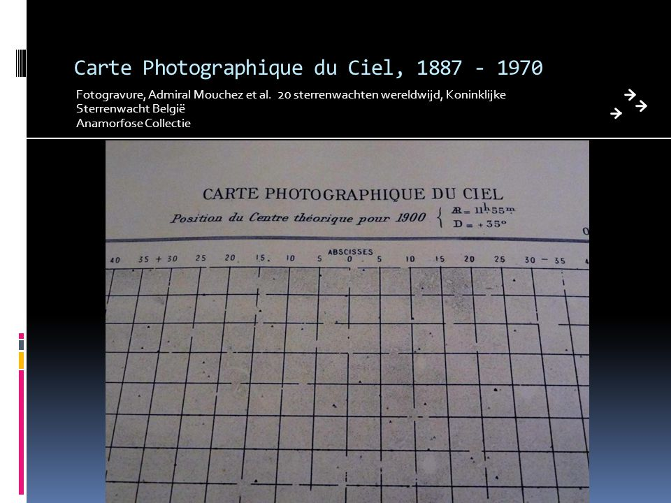 Carte Photographique du Ciel, 1887 - 1970