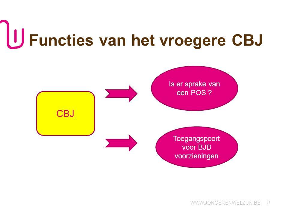 Functies van het vroegere CBJ
