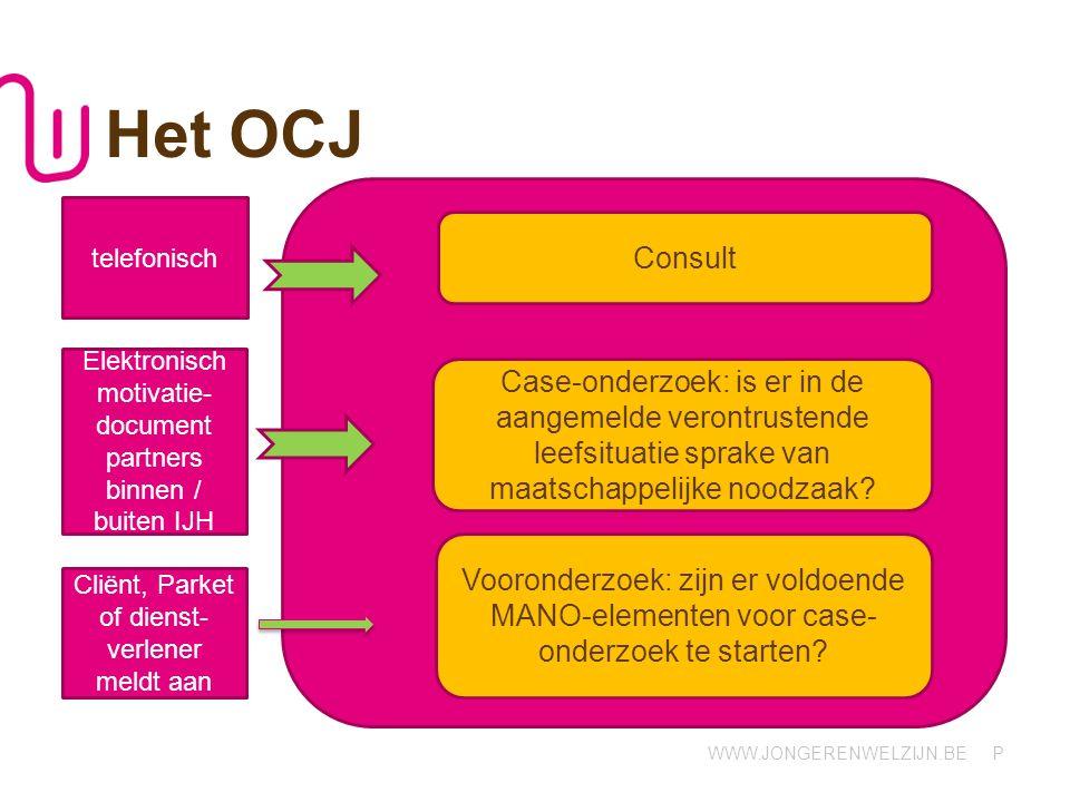 Het OCJ telefonisch. Consult. Elektronisch motivatie-document partners binnen / buiten IJH.