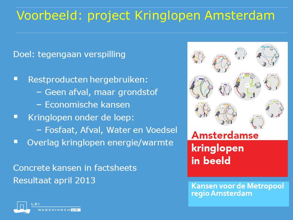 Voorbeeld: project Kringlopen Amsterdam