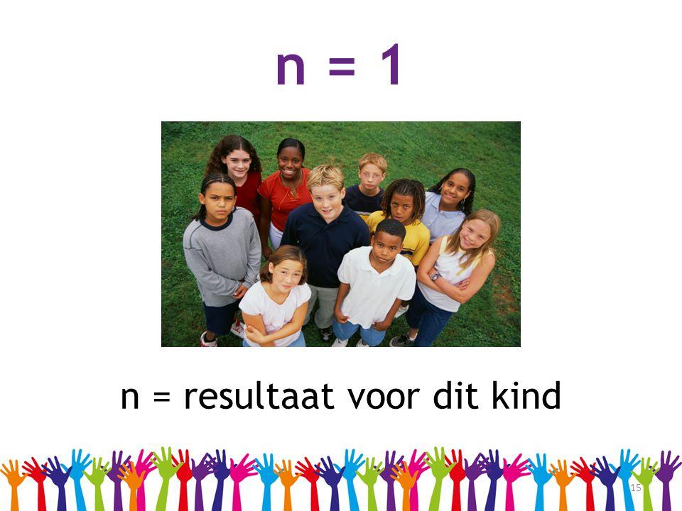 n = resultaat voor dit kind
