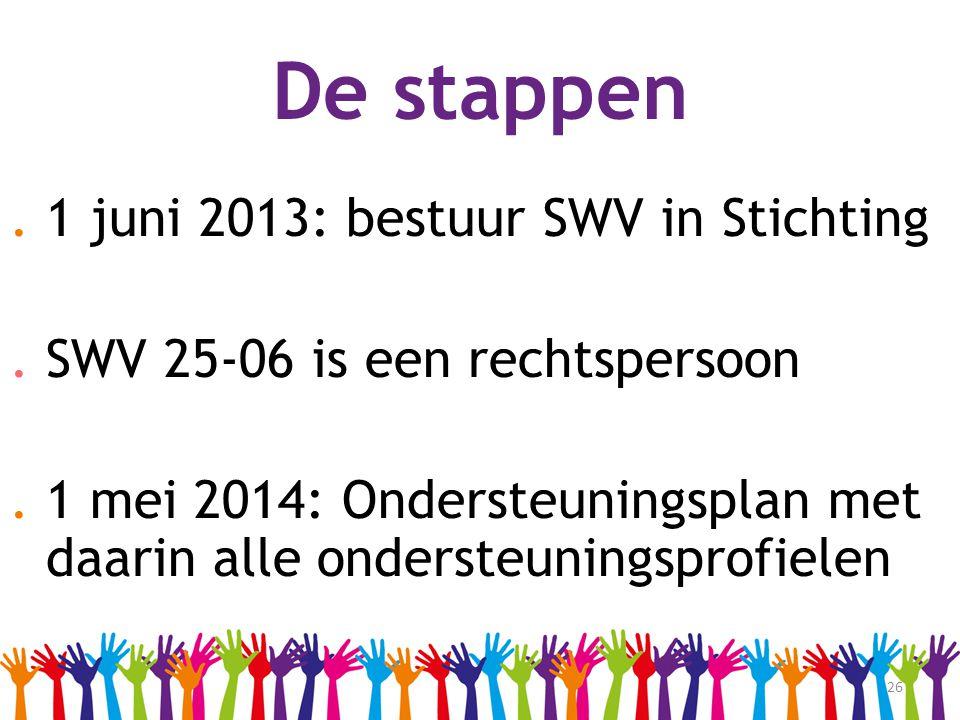 De stappen . 1 juni 2013: bestuur SWV in Stichting