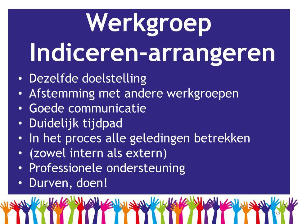 Werkgroep Indiceren-arrangeren