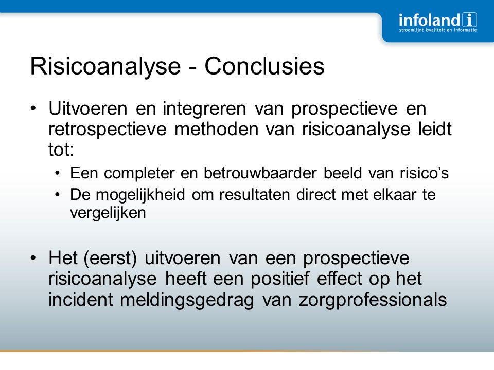Risicoanalyse - Conclusies